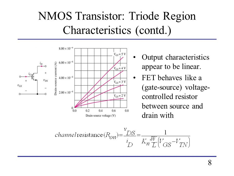 MOSFET as Voltage-Controlled Resistor Example 1: Voltage-Controlled Attenuator If K n =500μA/V 2, V TN =1V, R=2kΩ and V GG =1.5V, then, To maintain triode region operation, or If K n =500μA/V 2, V TN =1V, R=2kΩ and V GG =1.5V, then, 9