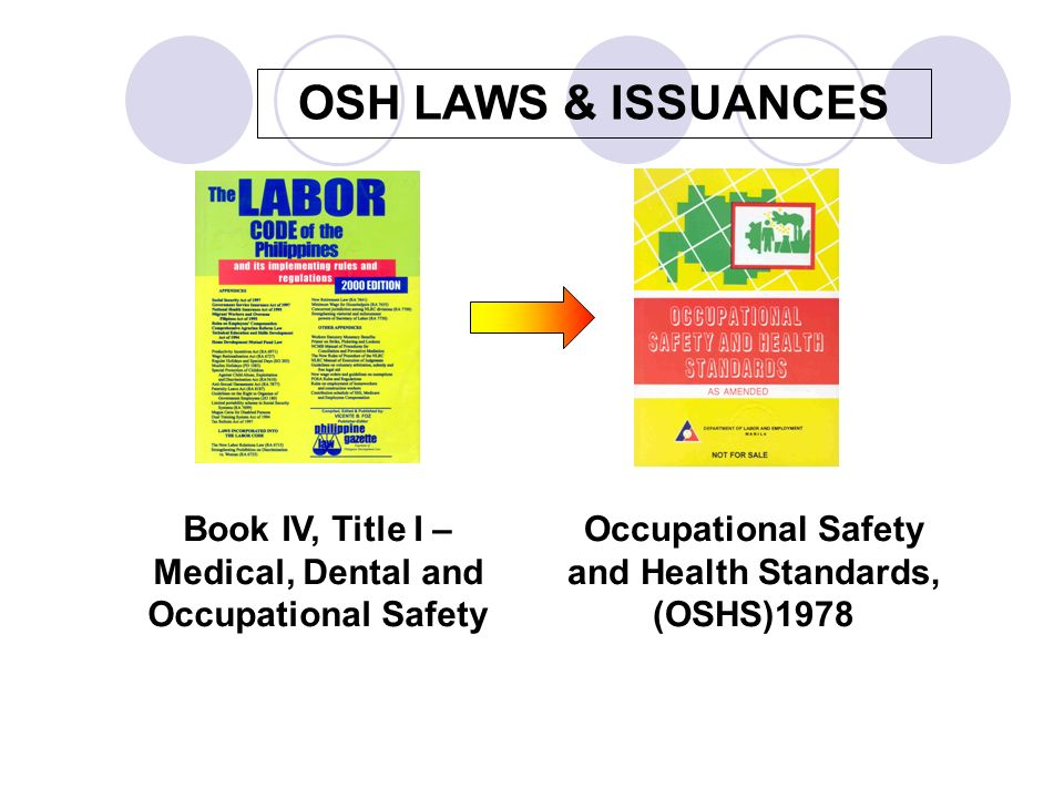 Book IV, Title I – Medical, Dental and Occupational Safety Occupational Safety and Health Standards, (OSHS)1978 OSH LAWS & ISSUANCES