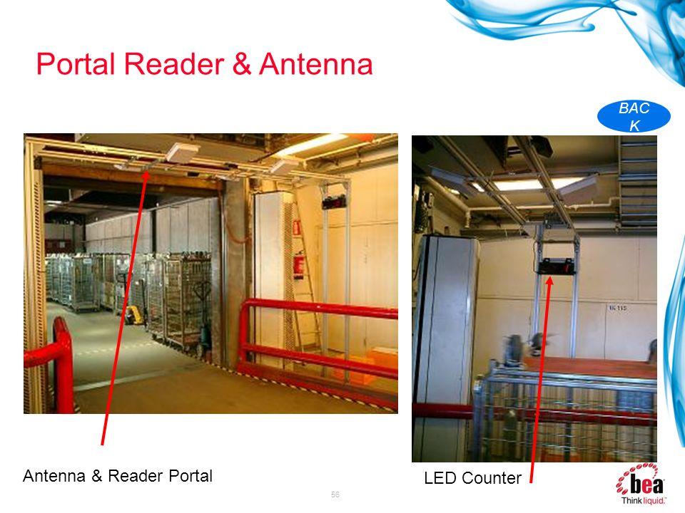 56 Portal Reader & Antenna Antenna & Reader Portal LED Counter BAC K