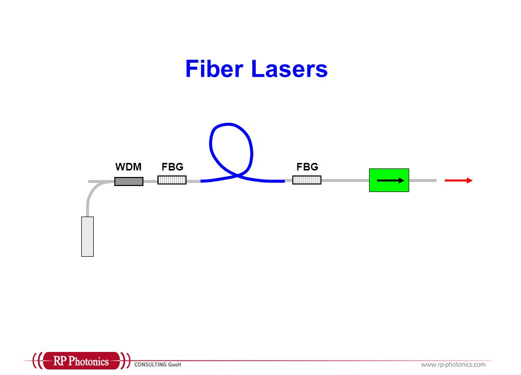 Fiber Lasers Fiber lasers occur in a great variety of forms, serving very different applications, e.g.: Lasers generating outputs at special wavelengths, e.g.