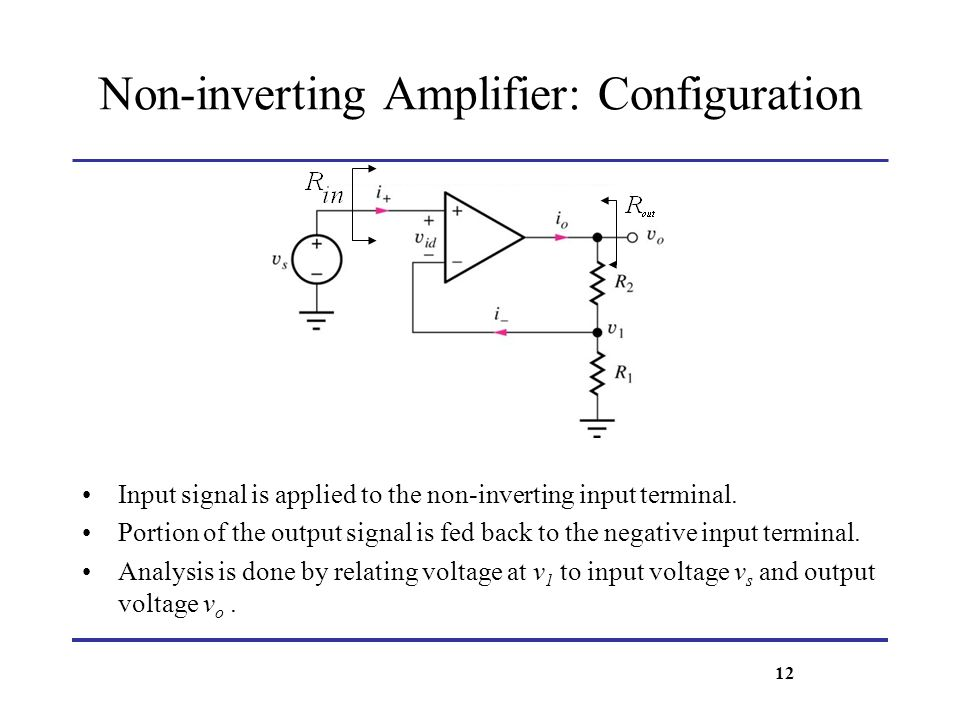 Non-inverting Amplifier: Configuration Input signal is applied to the non-inverting input terminal. Portion of the output signal is fed back to the ne