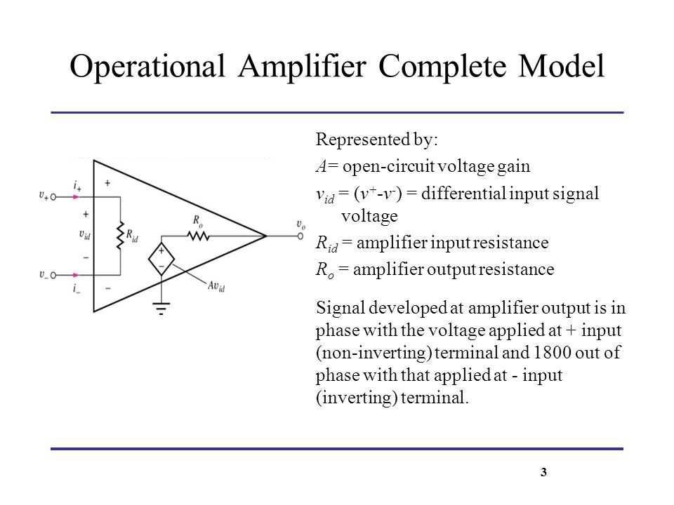 Operational Amplifier Complete Model Represented by: A= open-circuit voltage gain v id = (v + -v - ) = differential input signal voltage R id = amplif