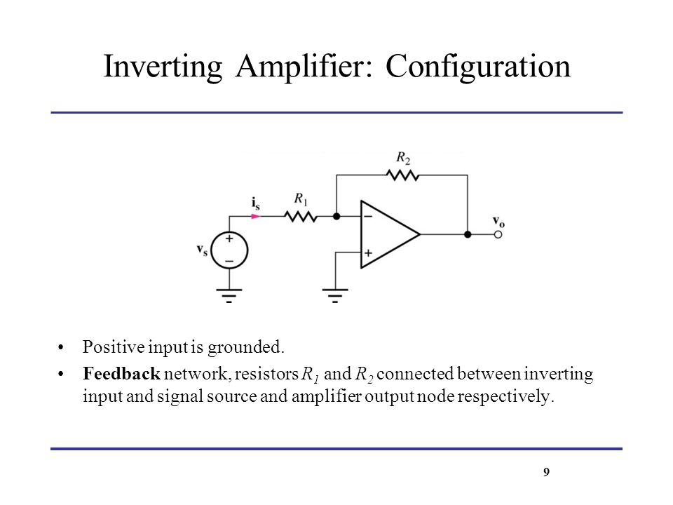 Inverting Amplifier: Configuration Positive input is grounded. Feedback network, resistors R 1 and R 2 connected between inverting input and signal so