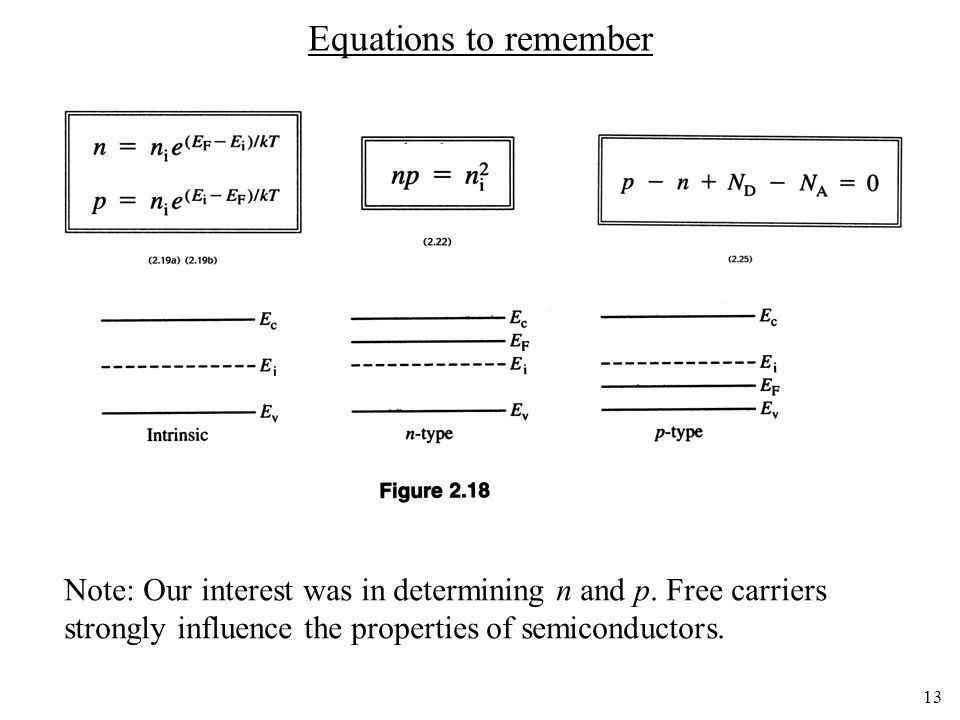 13 Equations to remember Note: Our interest was in determining n and p. Free carriers strongly influence the properties of semiconductors.