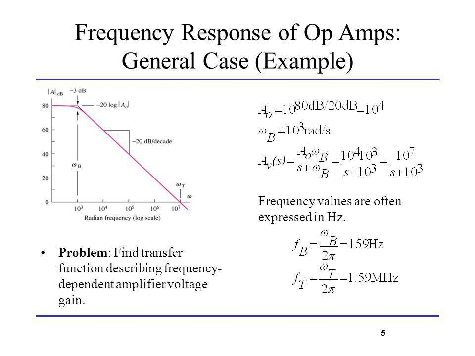 Frequency Response of Op Amps: General Case (Example) Problem: Find transfer function describing frequency- dependent amplifier voltage gain. Frequenc