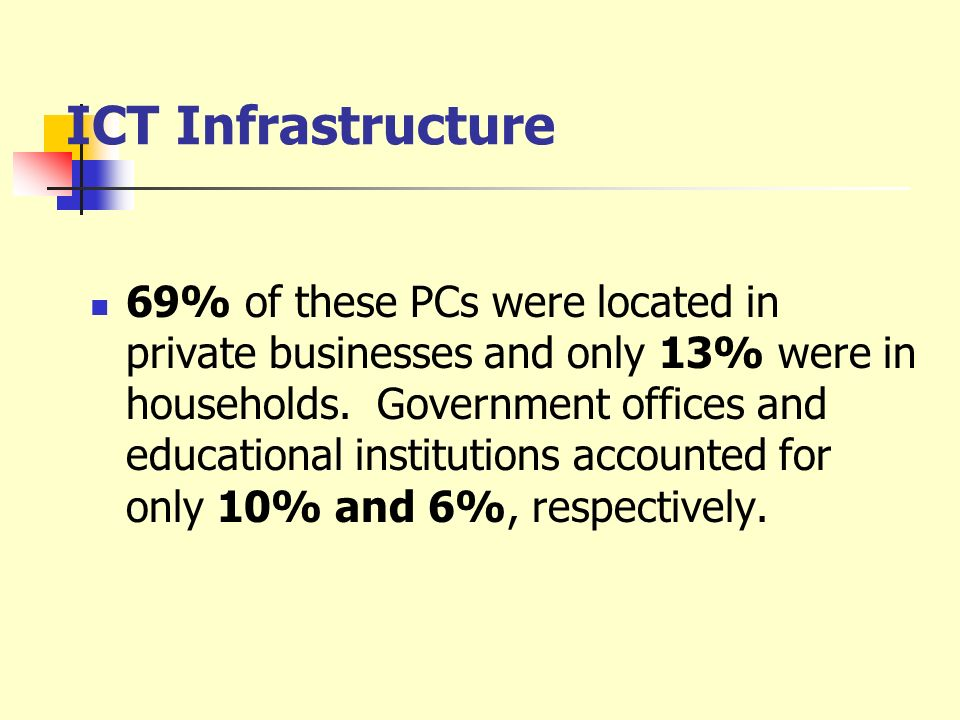 ICT Infrastructure 69% of these PCs were located in private businesses and only 13% were in households. Government offices and educational institution