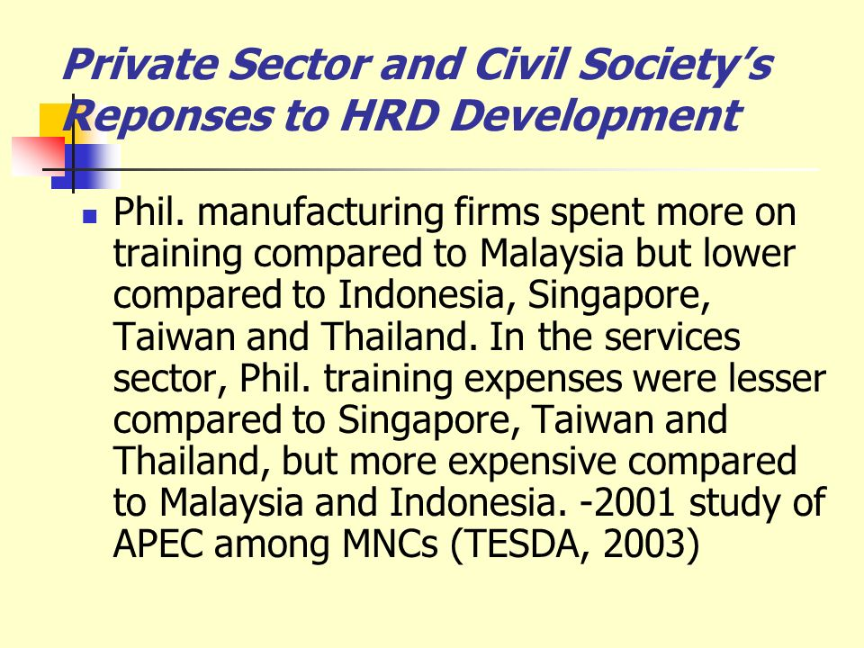 Private Sector and Civil Societys Reponses to HRD Development Phil. manufacturing firms spent more on training compared to Malaysia but lower compared
