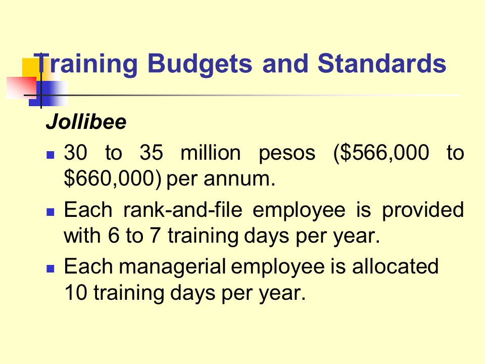 Training Budgets and Standards Jollibee 30 to 35 million pesos ($566,000 to $660,000) per annum. Each rank-and-file employee is provided with 6 to 7 t