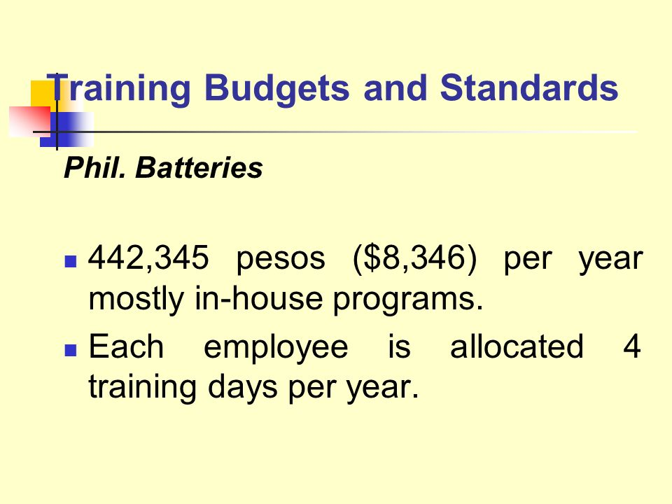 Training Budgets and Standards Phil. Batteries 442,345 pesos ($8,346) per year mostly in-house programs. Each employee is allocated 4 training days pe