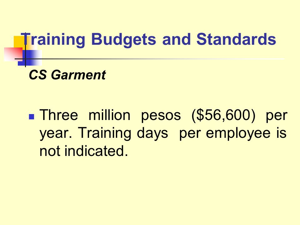 Training Budgets and Standards CS Garment Three million pesos ($56,600) per year. Training days per employee is not indicated.