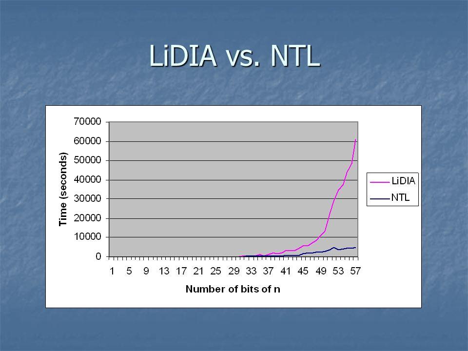 LiDIA vs. NTL