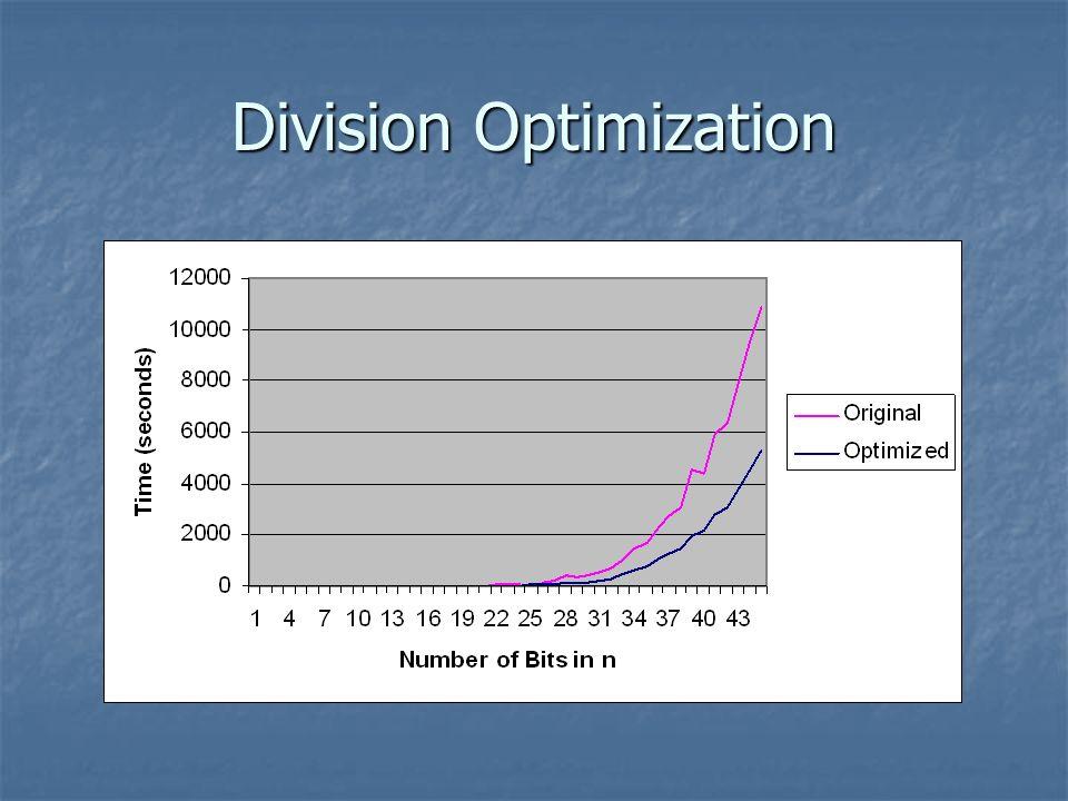 Division Optimization