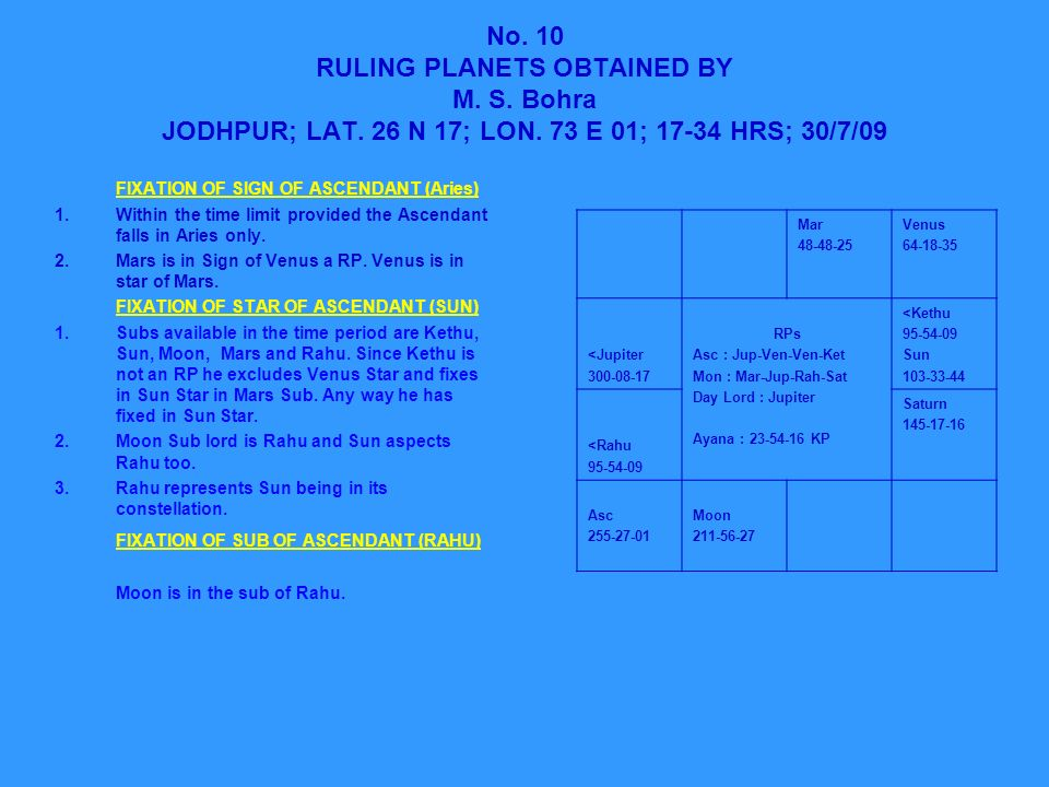 No. 10 RULING PLANETS OBTAINED BY M. S. Bohra JODHPUR; LAT.