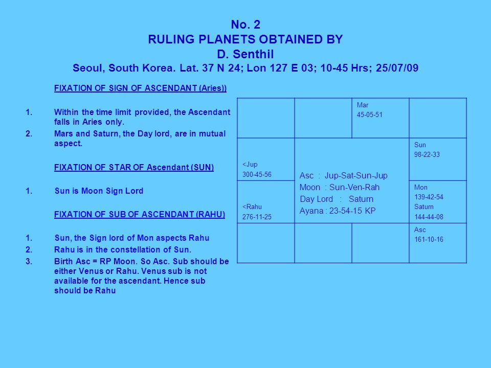 No. 2 RULING PLANETS OBTAINED BY D. Senthil Seoul, South Korea.
