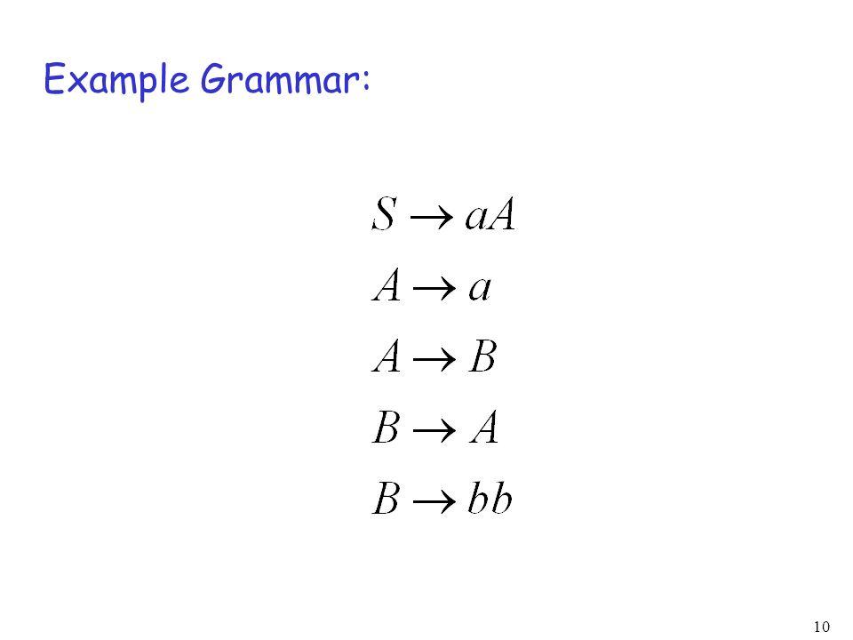 10 Example Grammar: