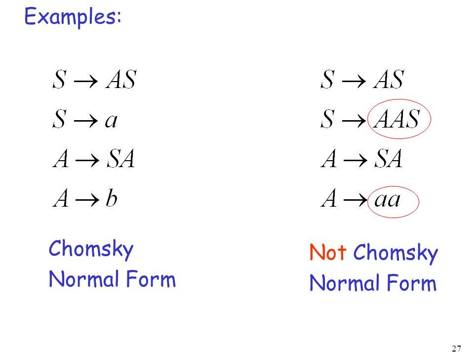 27 Examples: Not Chomsky Normal Form Chomsky Normal Form