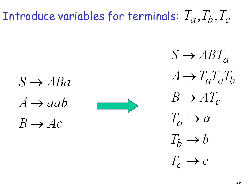 29 Introduce variables for terminals: