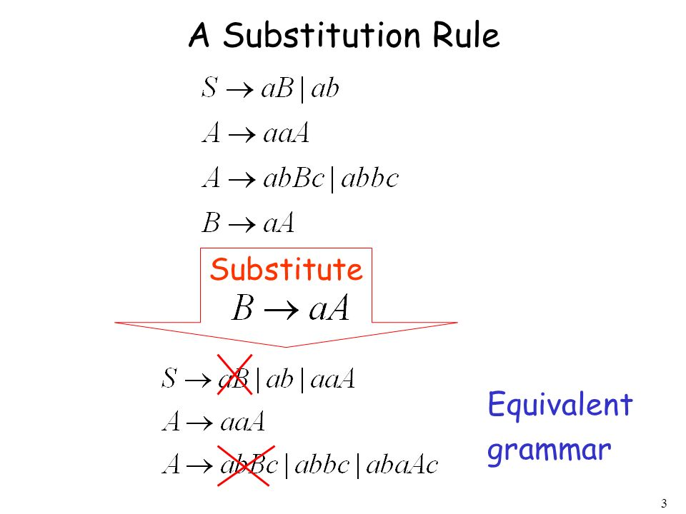3 A Substitution Rule Equivalent grammar Substitute