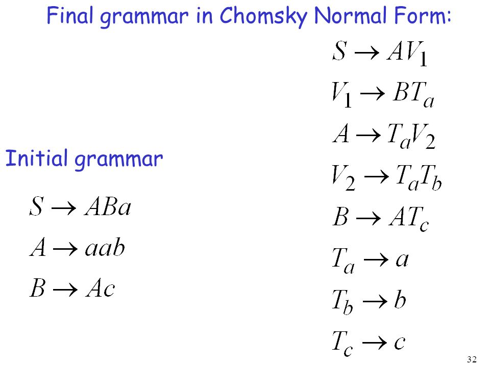 32 Final grammar in Chomsky Normal Form: Initial grammar