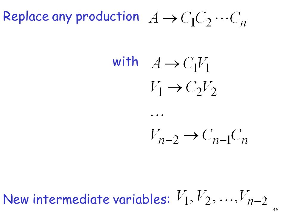 36 Replace any production with New intermediate variables: