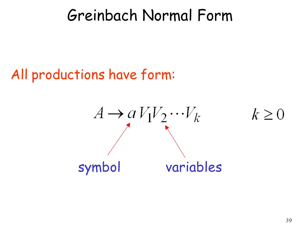 39 Greinbach Normal Form All productions have form: symbolvariables