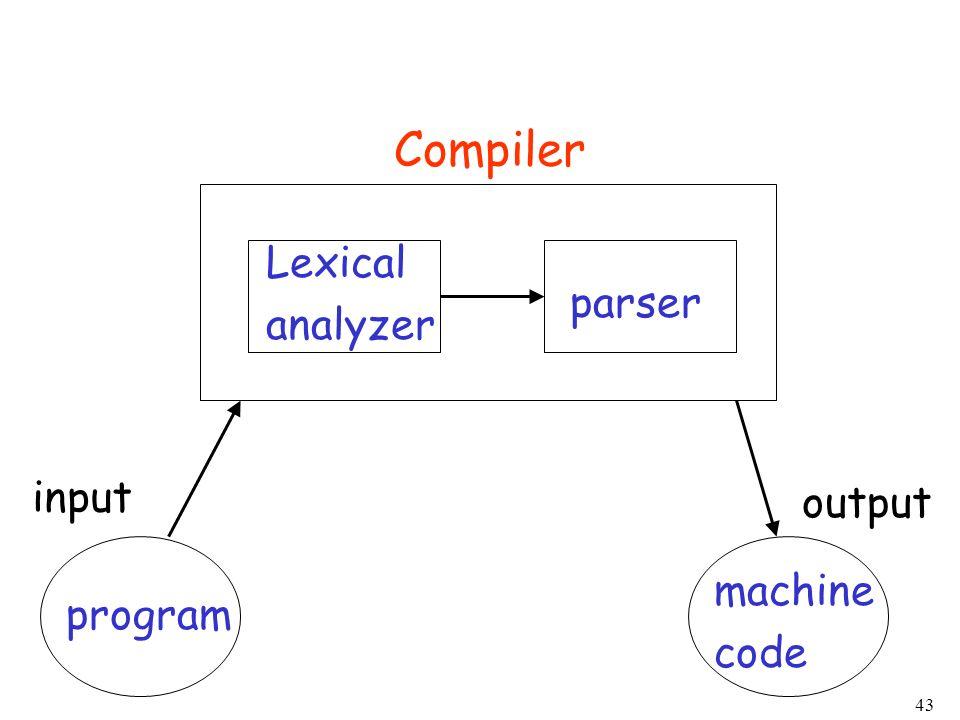 43 Lexical analyzer parser Compiler program machine code input output