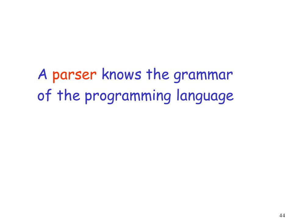 44 A parser knows the grammar of the programming language