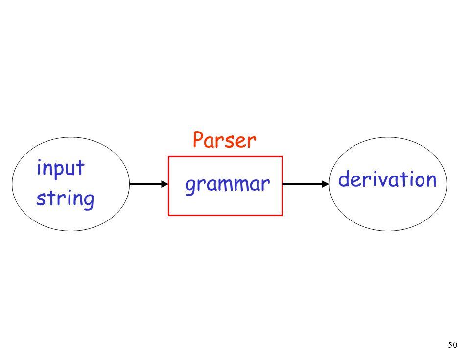 50 grammar Parser input string derivation