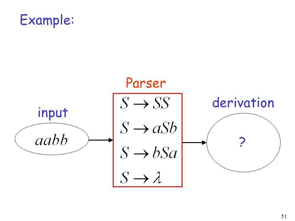 51 Example: Parser derivation input ?