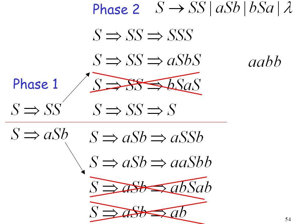 54 Phase 2 Phase 1