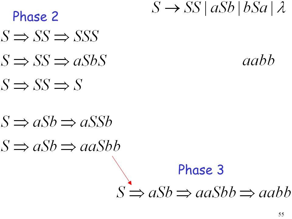 55 Phase 2 Phase 3