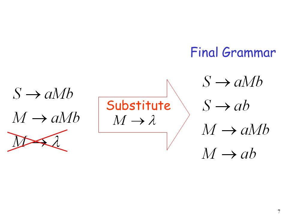 7 Substitute Final Grammar