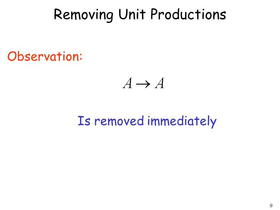 9 Removing Unit Productions Observation: Is removed immediately