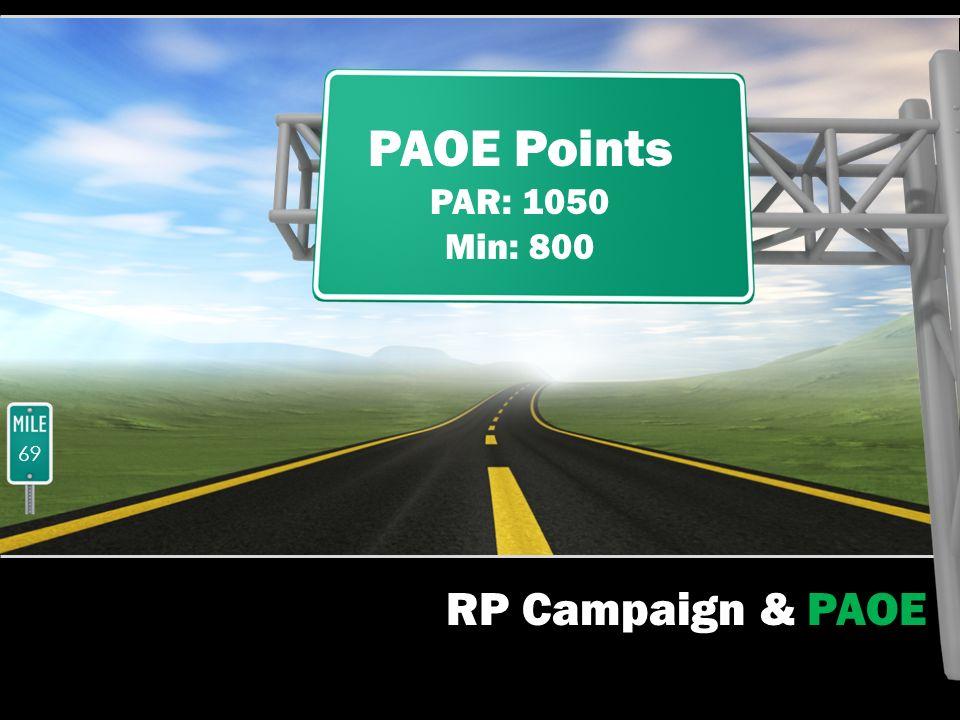 RP Campaign & PAOE PAOE Points PAR: 1050 Min: 800 69