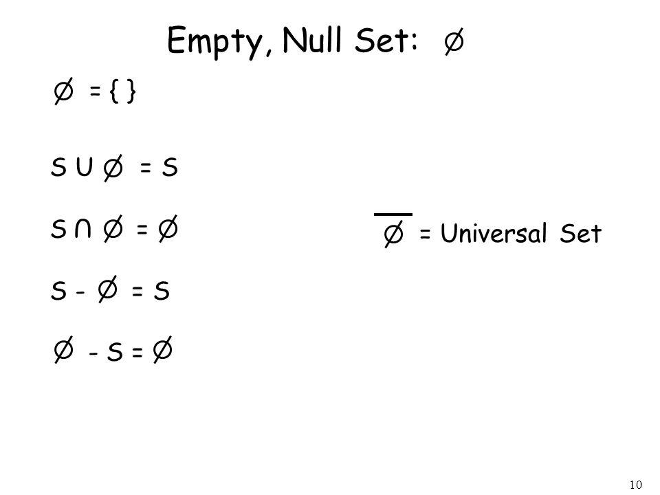 10 Empty, Null Set: = { } S U = S S = S - = S - S = U = Universal Set