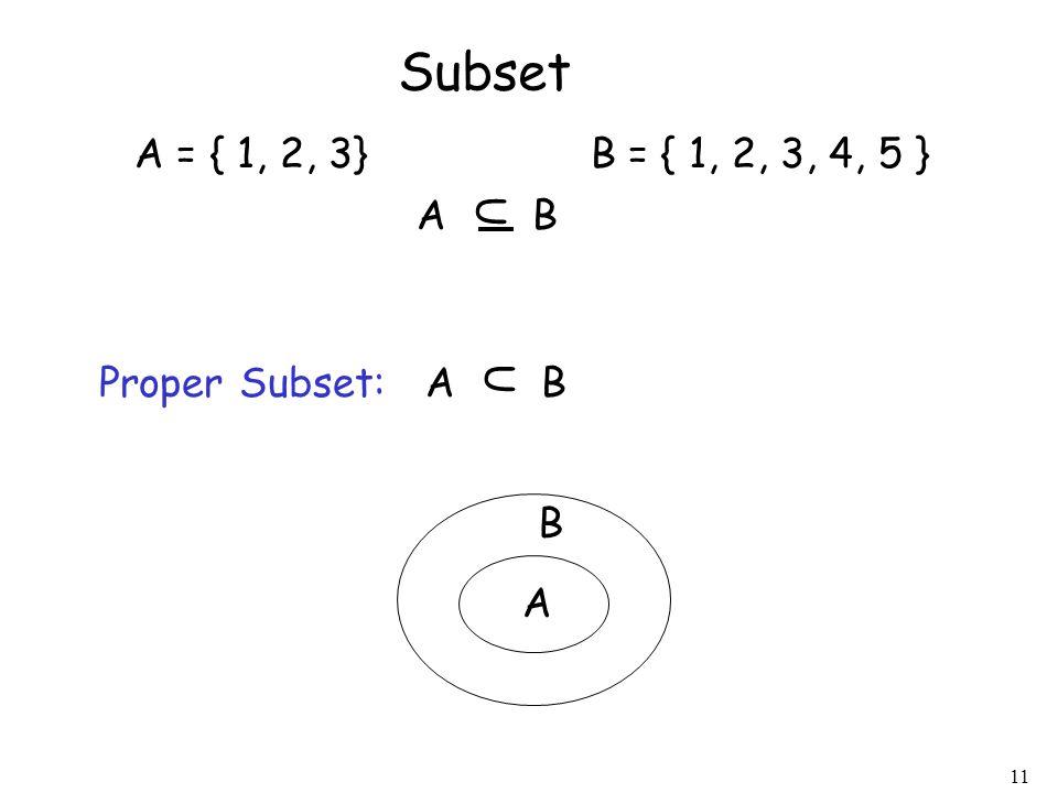 11 Subset A = { 1, 2, 3} B = { 1, 2, 3, 4, 5 } A B U Proper Subset:A B U A B