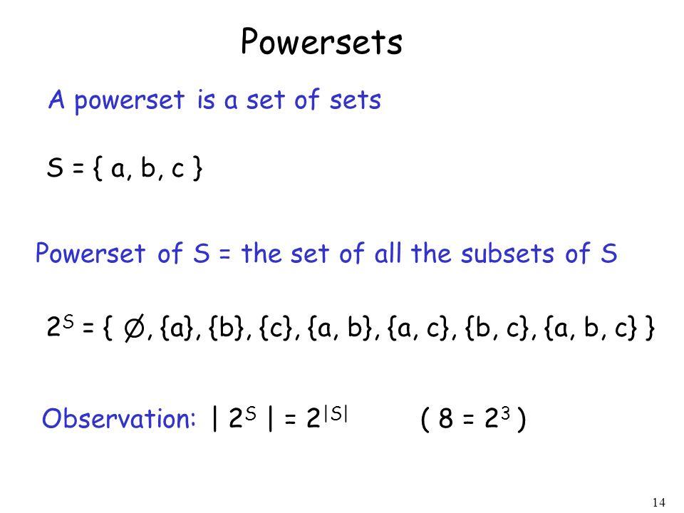 14 Powersets A powerset is a set of sets Powerset of S = the set of all the subsets of S S = { a, b, c } 2 S = {, {a}, {b}, {c}, {a, b}, {a, c}, {b, c