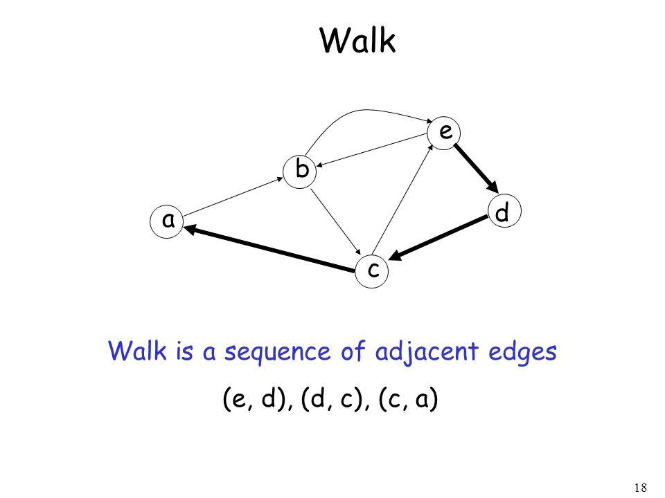 18 Walk a b c d e Walk is a sequence of adjacent edges (e, d), (d, c), (c, a)