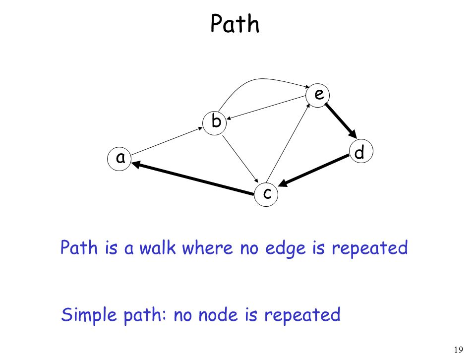 19 Path a b c d e Path is a walk where no edge is repeated Simple path: no node is repeated