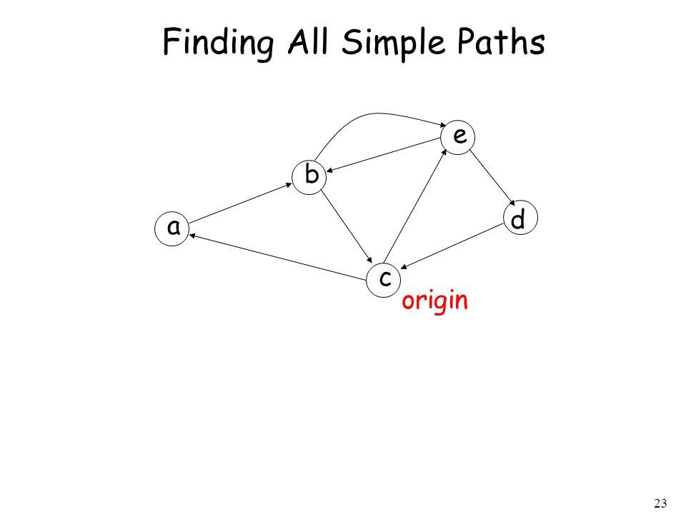 23 Finding All Simple Paths a b c d e origin