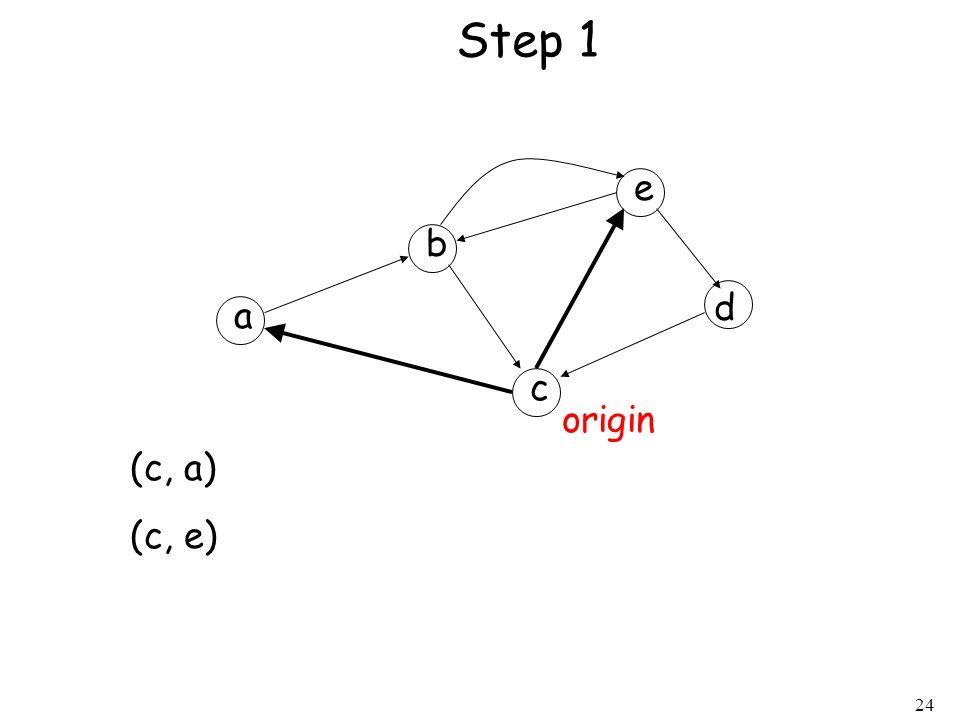24 (c, a) (c, e) Step 1 a b c d e origin