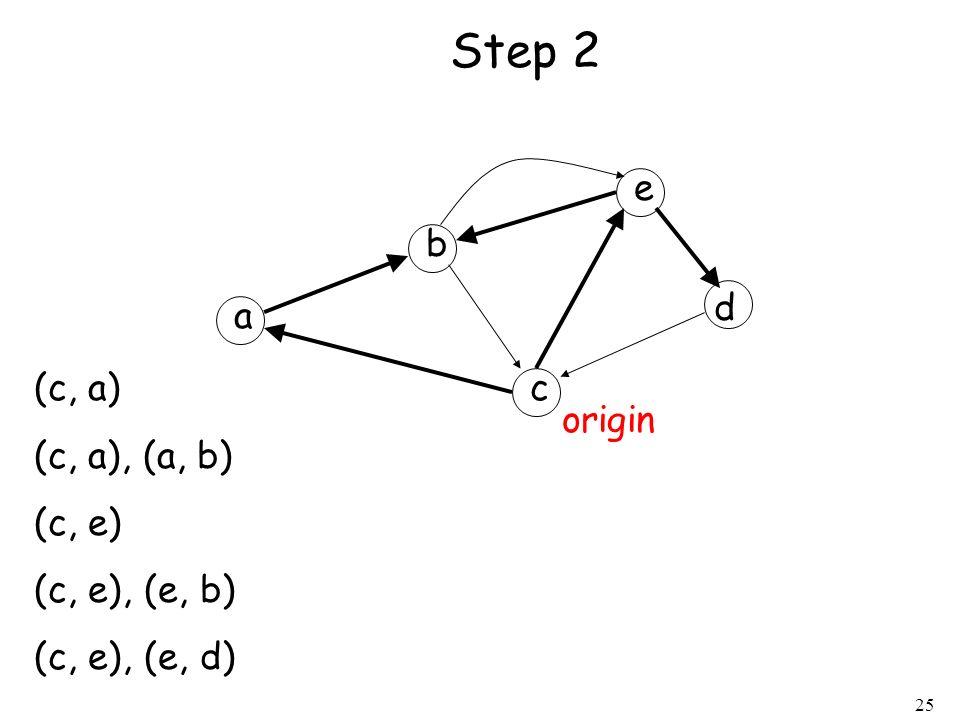 25 (c, a) (c, a), (a, b) (c, e) (c, e), (e, b) (c, e), (e, d) Step 2 a b c d e origin