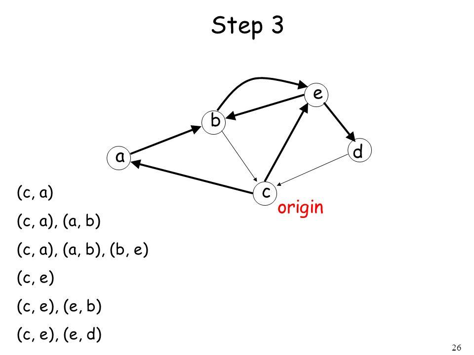 26 Step 3 a b c d e origin (c, a) (c, a), (a, b) (c, a), (a, b), (b, e) (c, e) (c, e), (e, b) (c, e), (e, d)