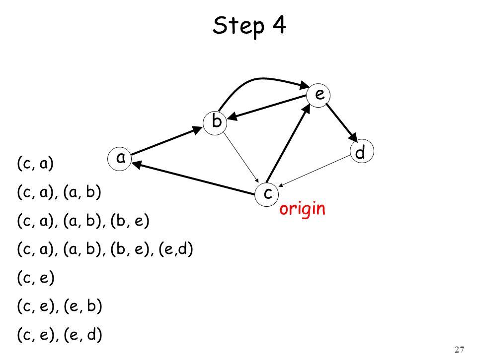 27 Step 4 a b c d e origin (c, a) (c, a), (a, b) (c, a), (a, b), (b, e) (c, a), (a, b), (b, e), (e,d) (c, e) (c, e), (e, b) (c, e), (e, d)