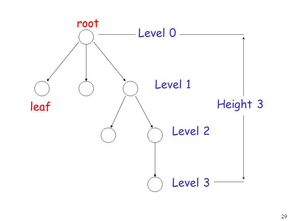 29 root leaf Level 0 Level 1 Level 2 Level 3 Height 3