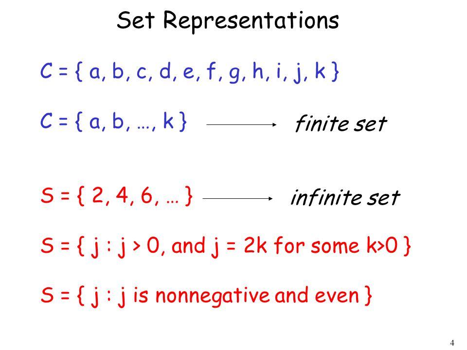 4 Set Representations C = { a, b, c, d, e, f, g, h, i, j, k } C = { a, b, …, k } S = { 2, 4, 6, … } S = { j : j > 0, and j = 2k for some k>0 } S = { j