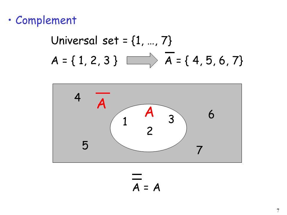 7 A Complement Universal set = {1, …, 7} A = { 1, 2, 3 } A = { 4, 5, 6, 7} 1 2 3 4 5 6 7 A A = A