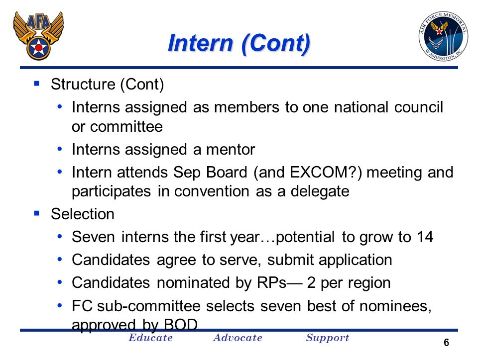 Educate Advocate Support Intern (Cont) Structure (Cont) Interns assigned as members to one national council or committee Interns assigned a mentor Intern attends Sep Board (and EXCOM ) meeting and participates in convention as a delegate Selection Seven interns the first year…potential to grow to 14 Candidates agree to serve, submit application Candidates nominated by RPs 2 per region FC sub-committee selects seven best of nominees, approved by BOD 6