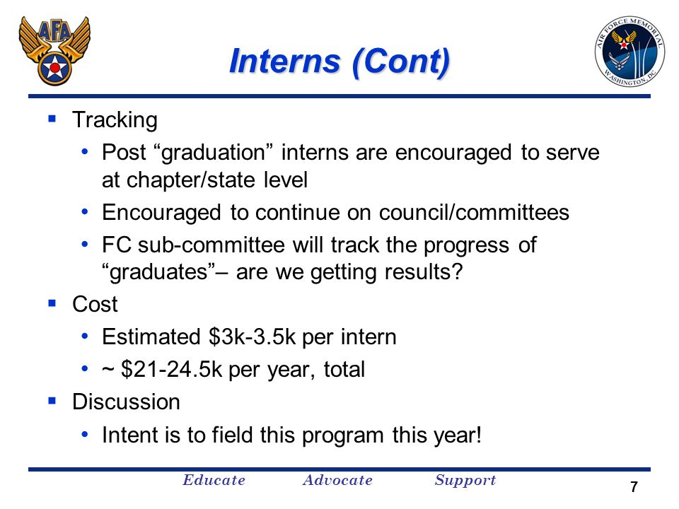 Educate Advocate Support Interns (Cont) Tracking Post graduation interns are encouraged to serve at chapter/state level Encouraged to continue on council/committees FC sub-committee will track the progress of graduates– are we getting results.