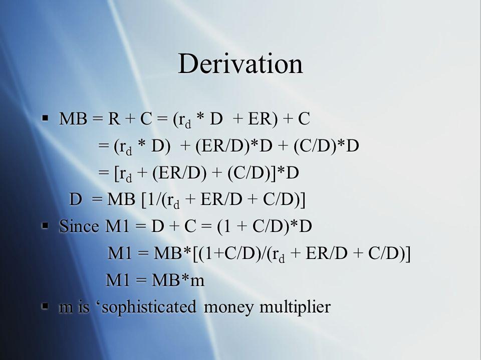 Derivation MB = R + C = (r d * D + ER) + C = (r d * D) + (ER/D)*D + (C/D)*D = [r d + (ER/D) + (C/D)]*D D = MB [1/(r d + ER/D + C/D)] Since M1 = D + C